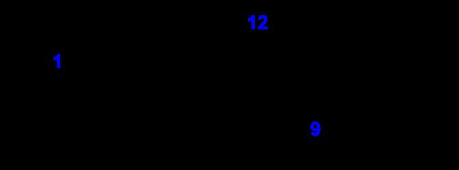 Linolsäure - Konjugierte Linolsäuren (CLA) - Wirkung, Lebensmittel und Studien