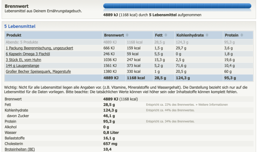kalorienza%cc%88hlen-bei-fddb