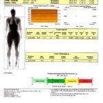 kocc88rperfettanteil kfa messung via dexa frau seite 1 150x150 - Körperfettanteil messen: Wie hoch ist dein KFA wirklich? (mit Tabelle)